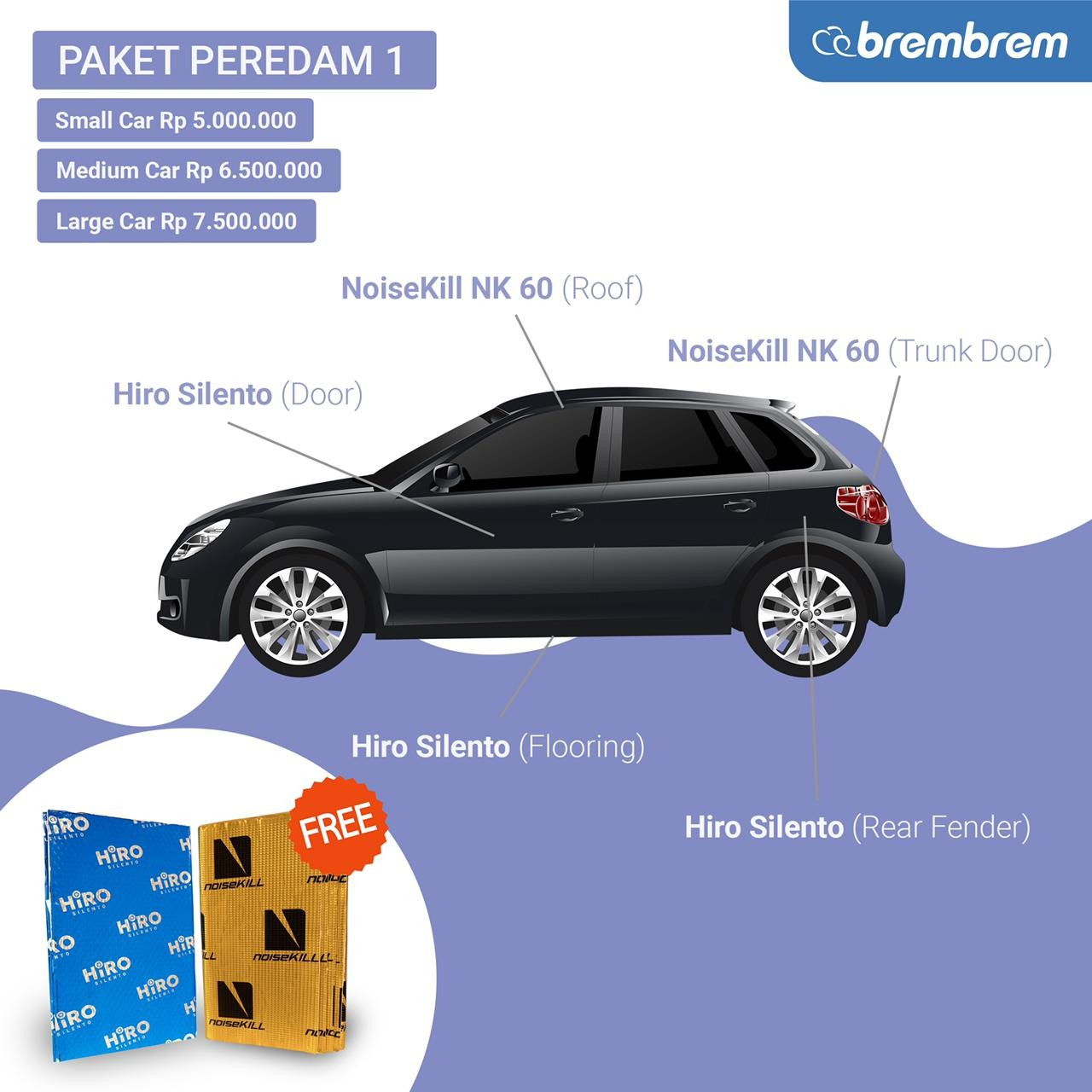 PAKET PEREDAM 1 - PROMO MENANG BANYAK - MEDIUM CAR
